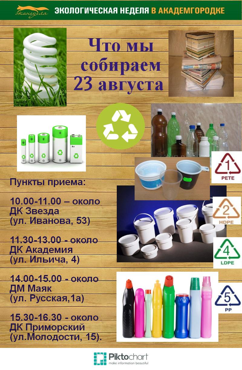 Экологическая неделя
